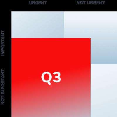 Quadrant 3: Urgent but not important