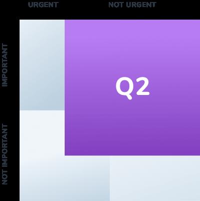 Quadrant 2: Important but not urgent