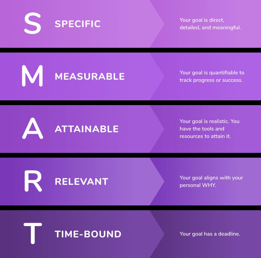 SMART goals for court reporters